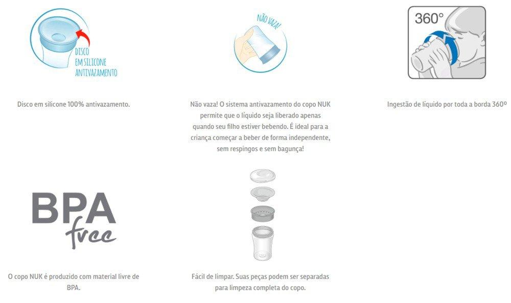 imagem para drescricao copo magic cup 360 nuk evolution 230ml